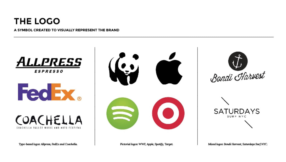 There are plenty of ways to create a logo, find what suits your brand the best and run with it.