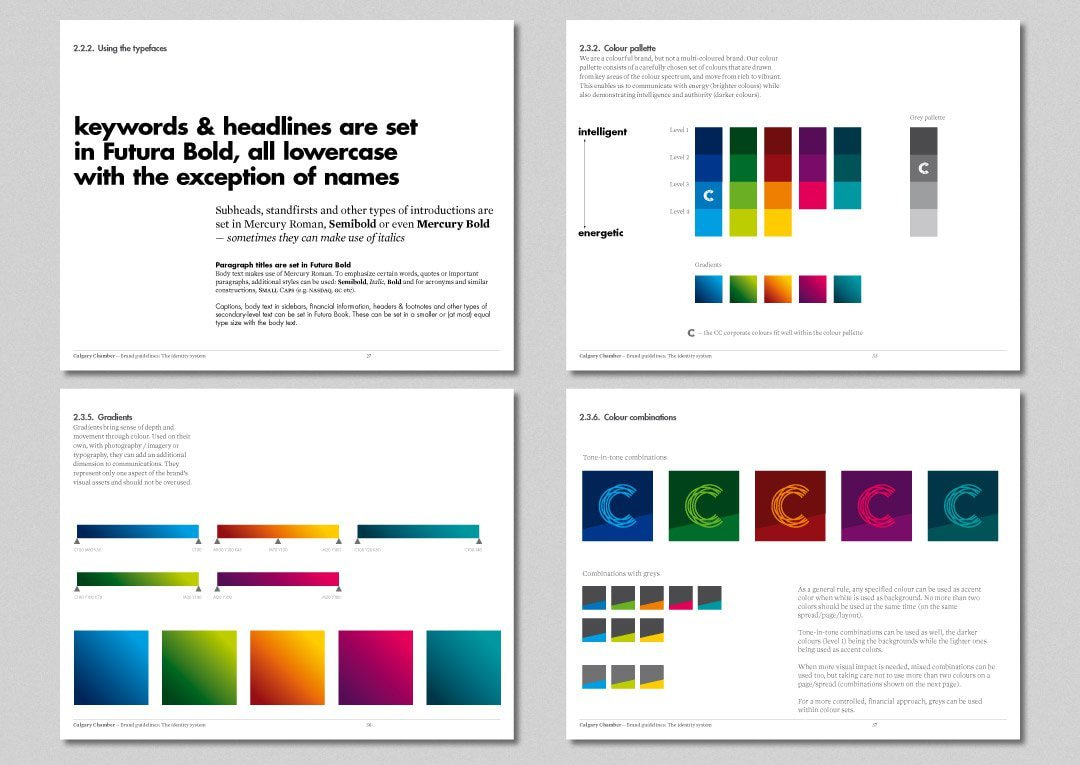50 Of The Best Style Guides To Inspire You Canva Learn