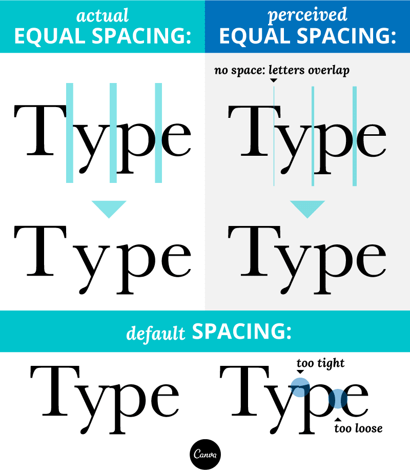 A Beginner S Guide To Kerning Like A Designer