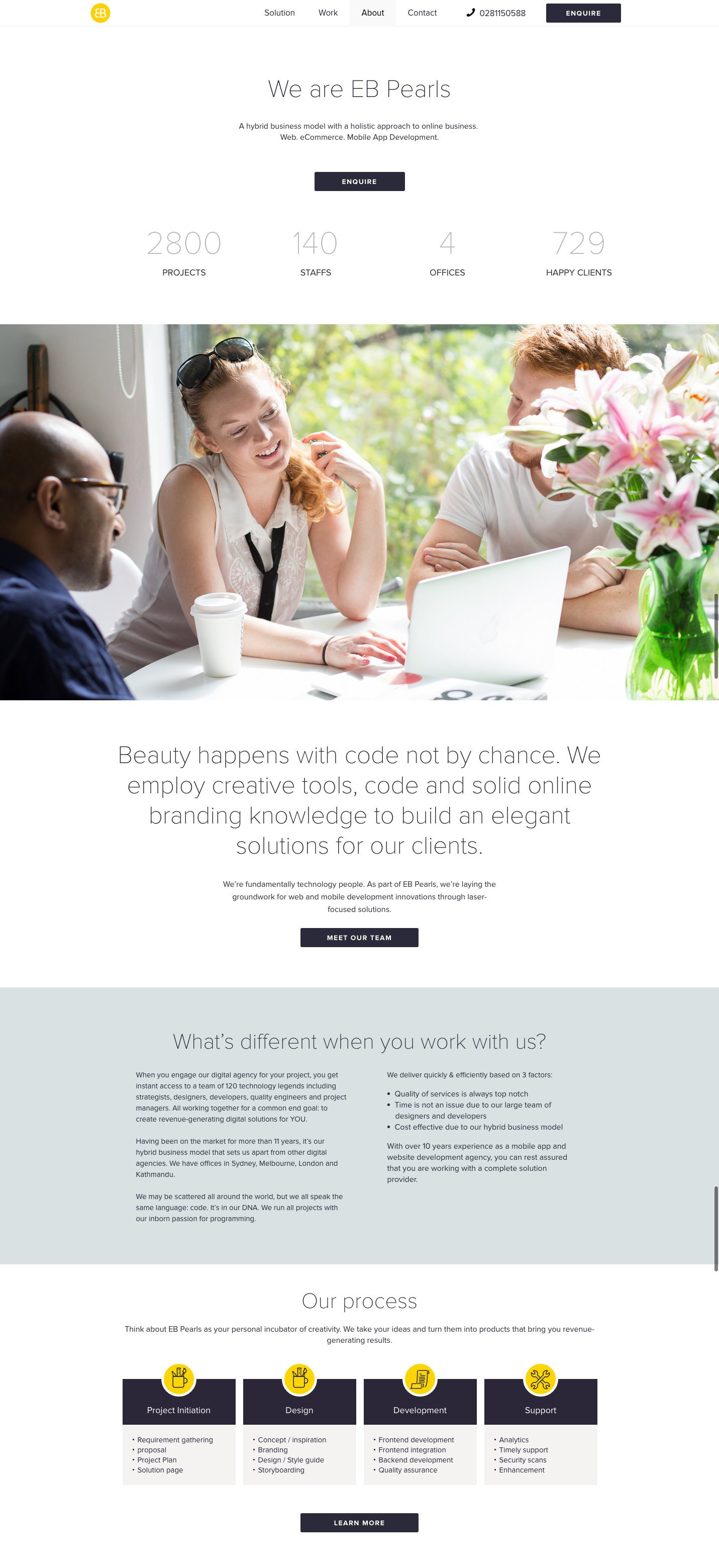 about us website examples