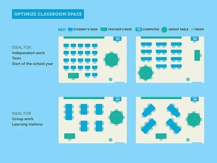 19 Innovative Classroom Ideas To Promote Creativity Canva