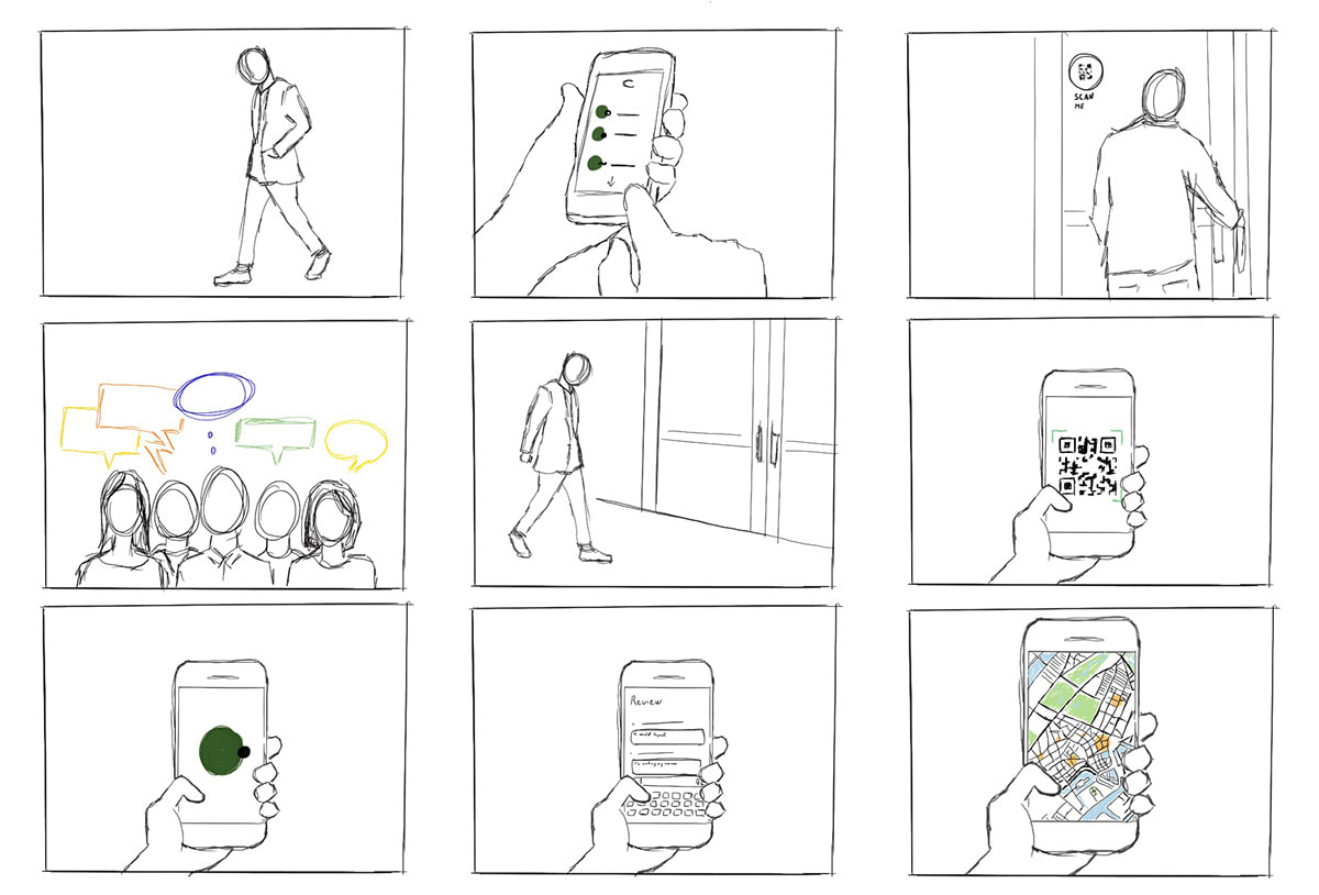 How to build a storyboard