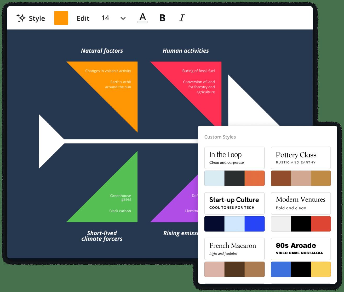 fishbone-diagram-styles