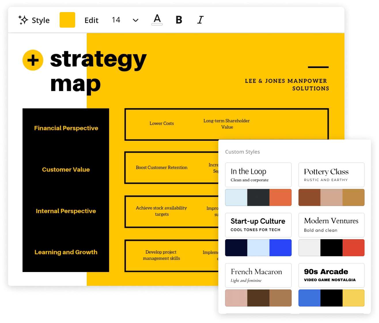 strategy-map-styles