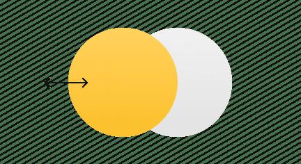 Абсолютне доповнення: діаграма Венна