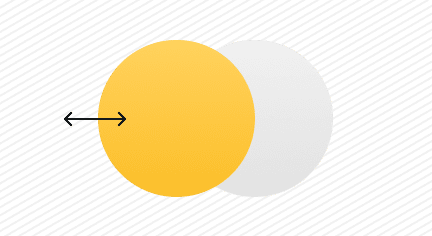 venn-komponentbezwzględny