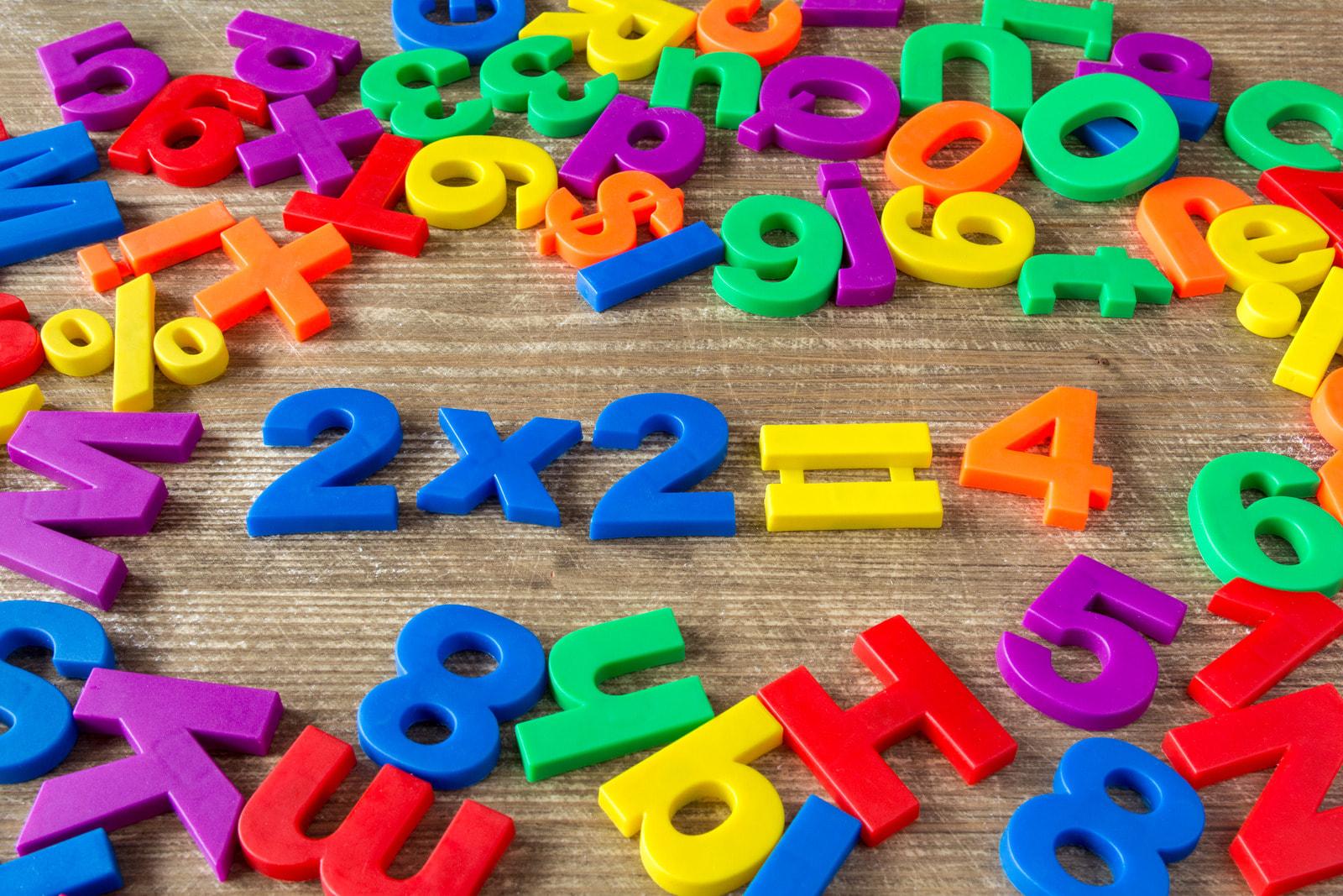 Modelos de Tabuada de Multiplicação