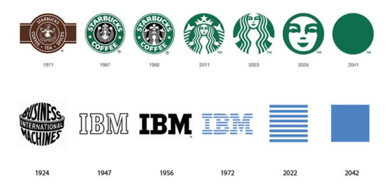 minimalisme design logo canva