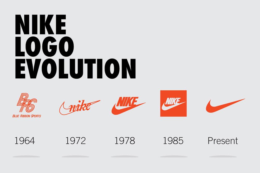 L Histoire Des Logos De Marques De Facebook A L Elysee Canva