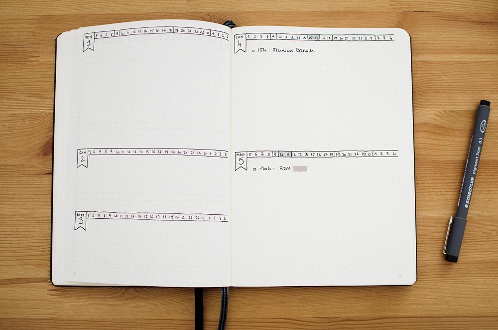 Bullet Journal : tuto de création + 35 modèles gratuits ...