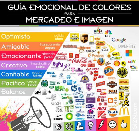 Guía emocional de colores para mercadeo e imagen