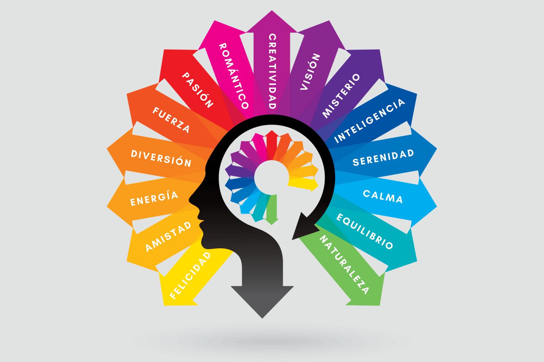 Emociones que provoca cada color