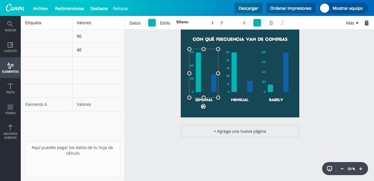 Hacer gráficos en Canva es fácil e intuitivo