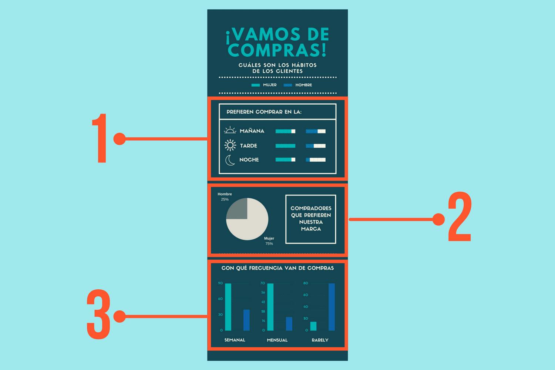 Prueba que los elementos de tu infografía sean claros