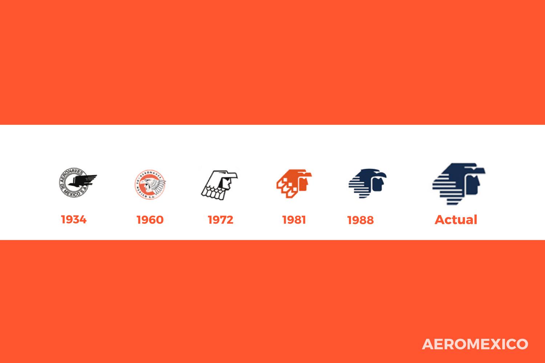 Evolución del logotipo de Aeroméxico
