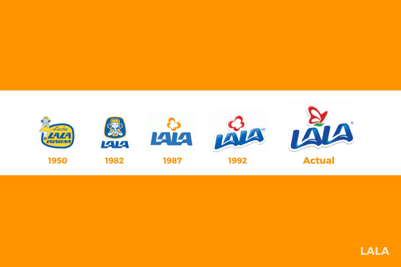 Evolución del logotipo de Lala