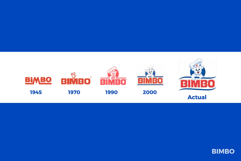 Evolución del logotipo de Bimbo
