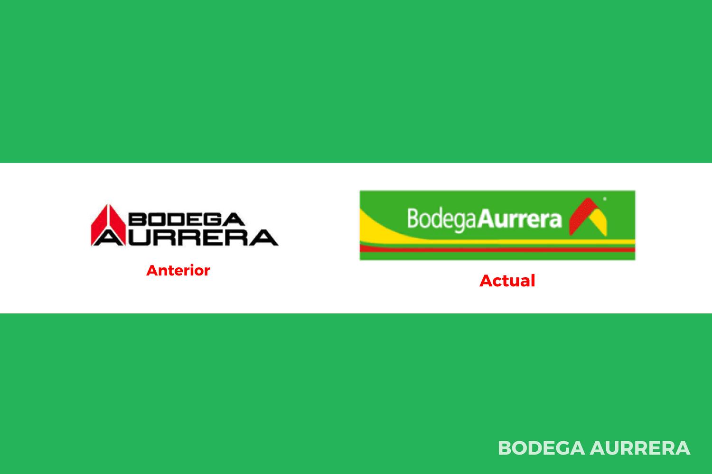Evolución del logotipo de Bodega Aurrera