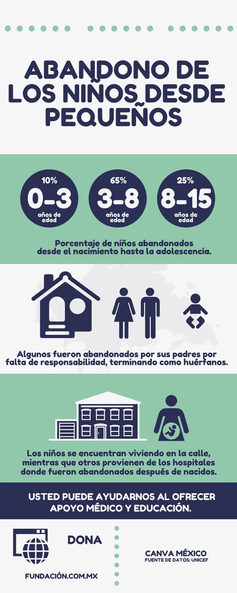 Infografía con datos estadísticos sobre niños abandonados