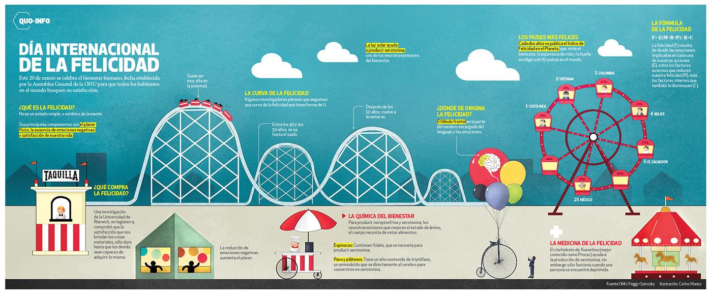 Cómo diseñar buenas infografías