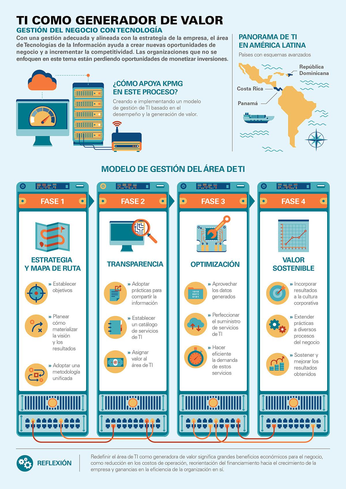 Cómo diseñar una infografía que cuente una historia
