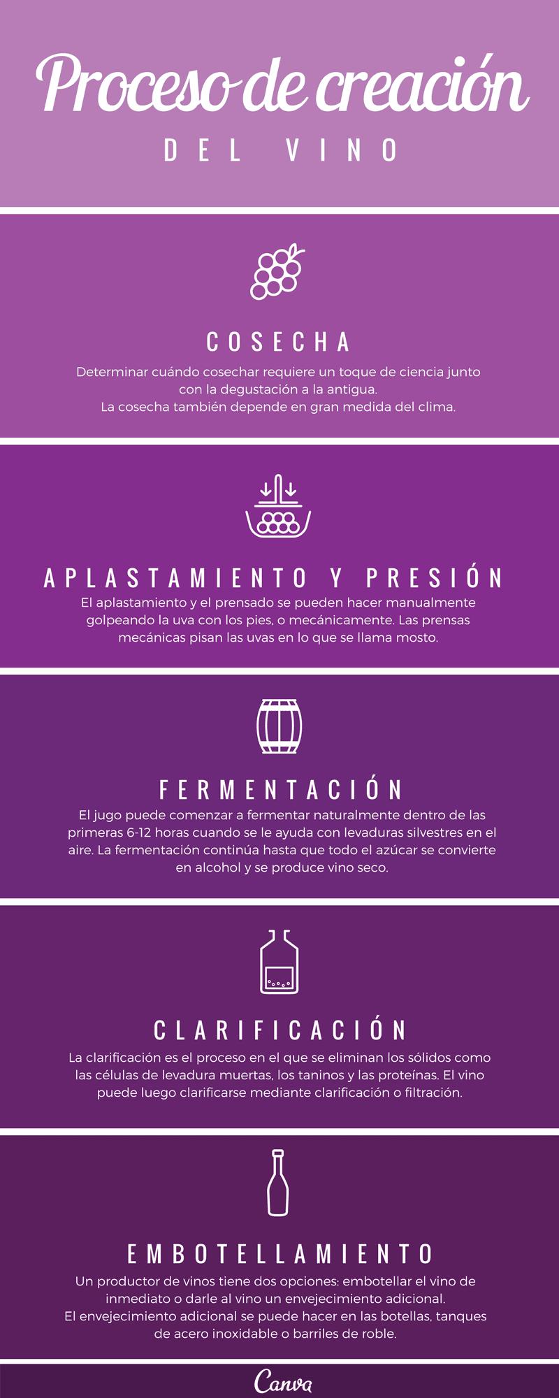 Plantillas para diseñar una infografía