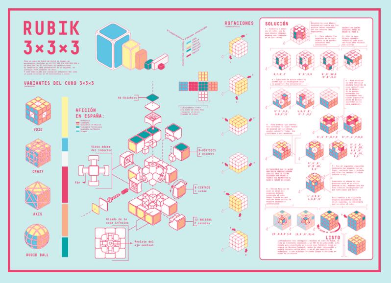 Técnicas para diseñar infografías