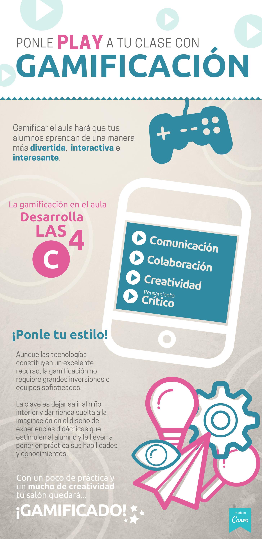 """La gamificación desarrolla """"las 4 C"""""""