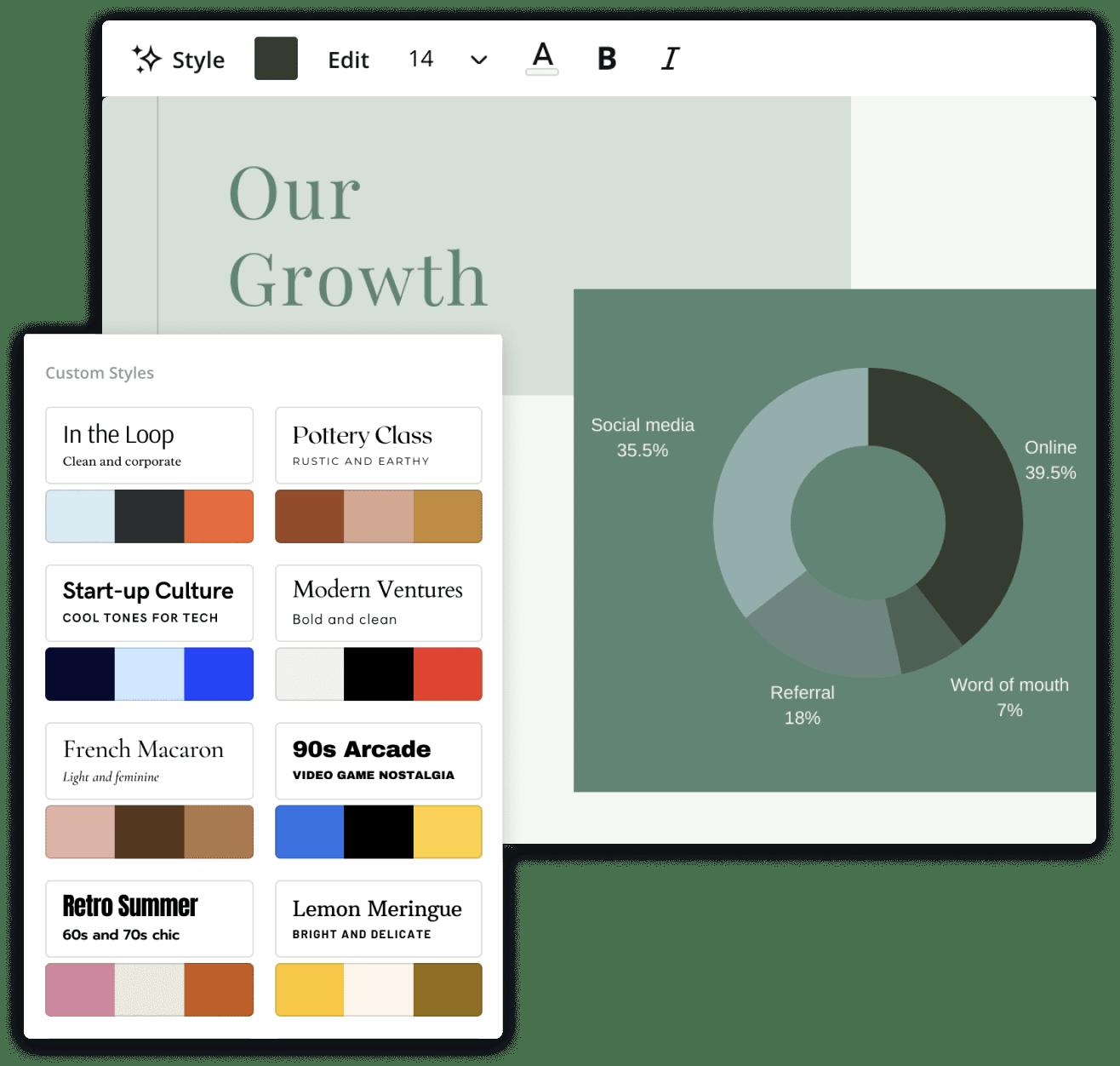 doughnut-chart-styles