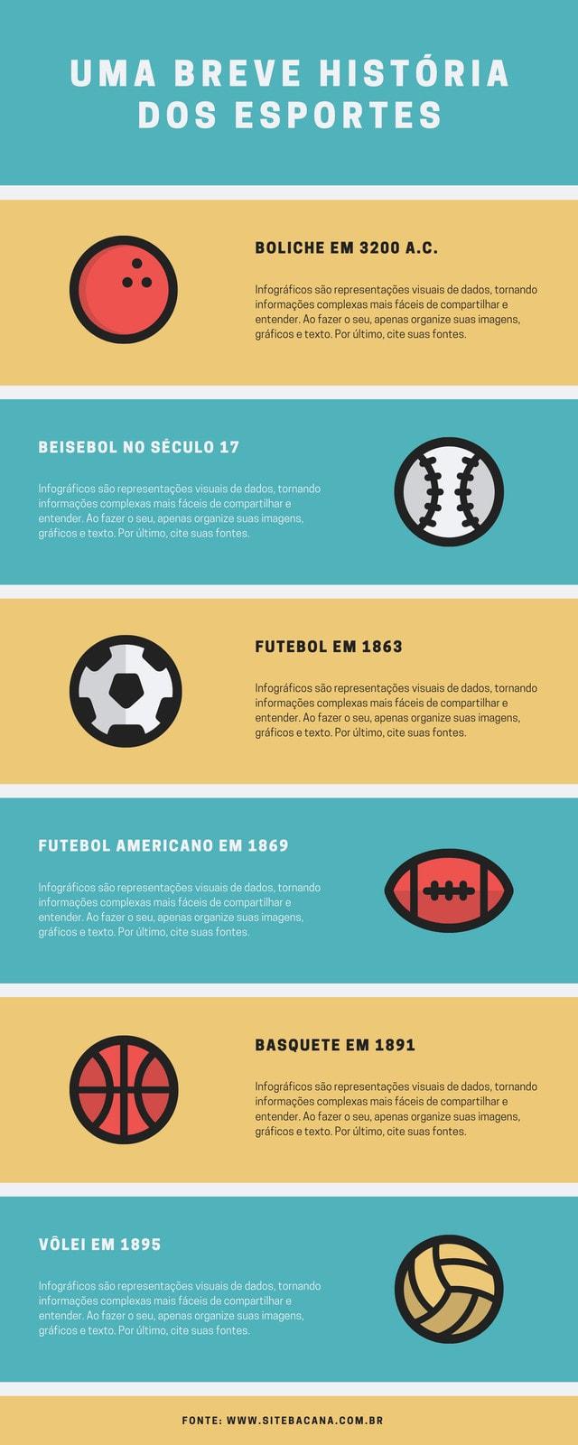 Infográfico com Linha do Tempo Esportiva em Azul-petróleo e Dourado