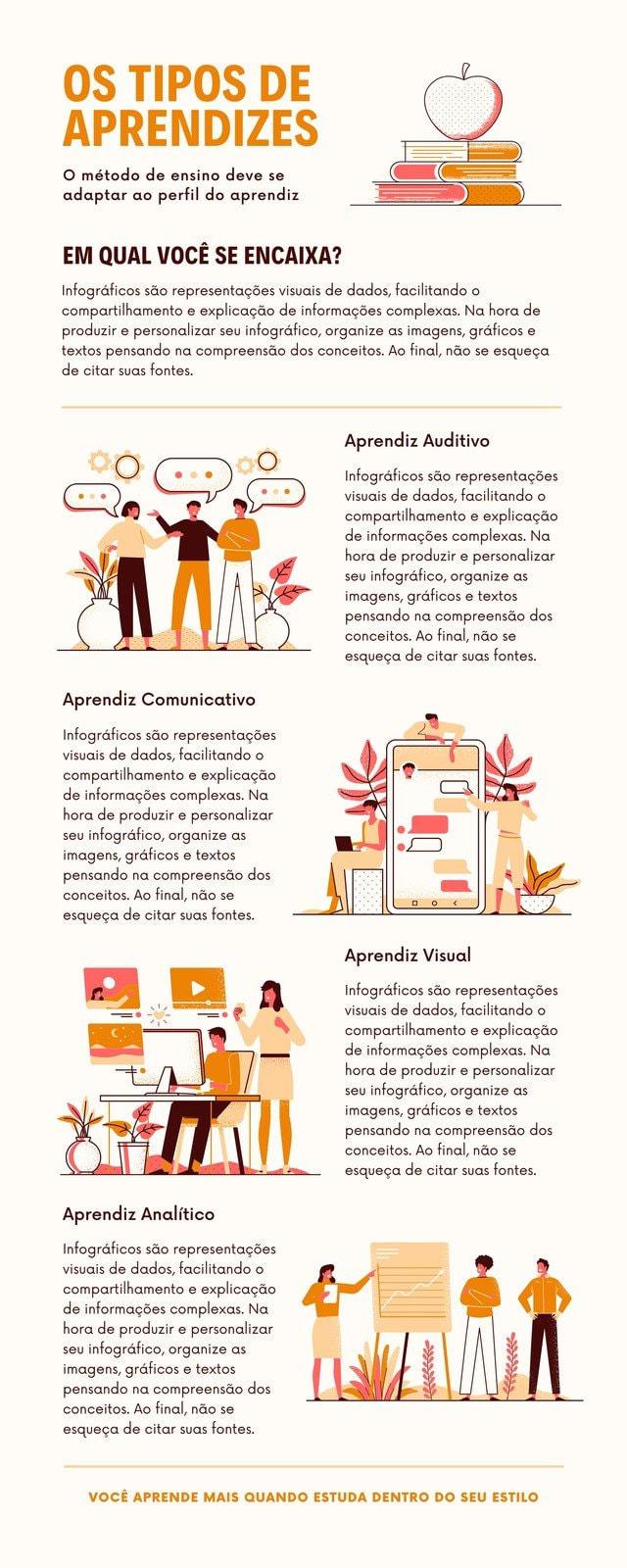 Infográfico Laranja e Rosa sobre Tipos de Aprendizes
