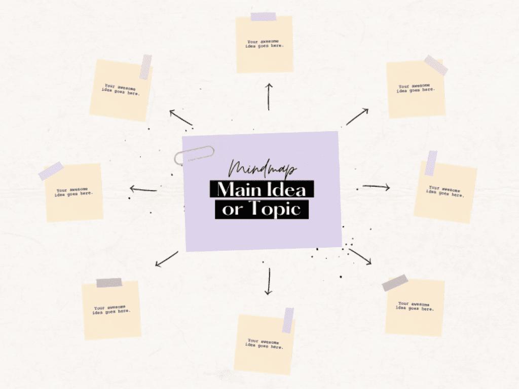 Papercraft Mindmap Brainstorm