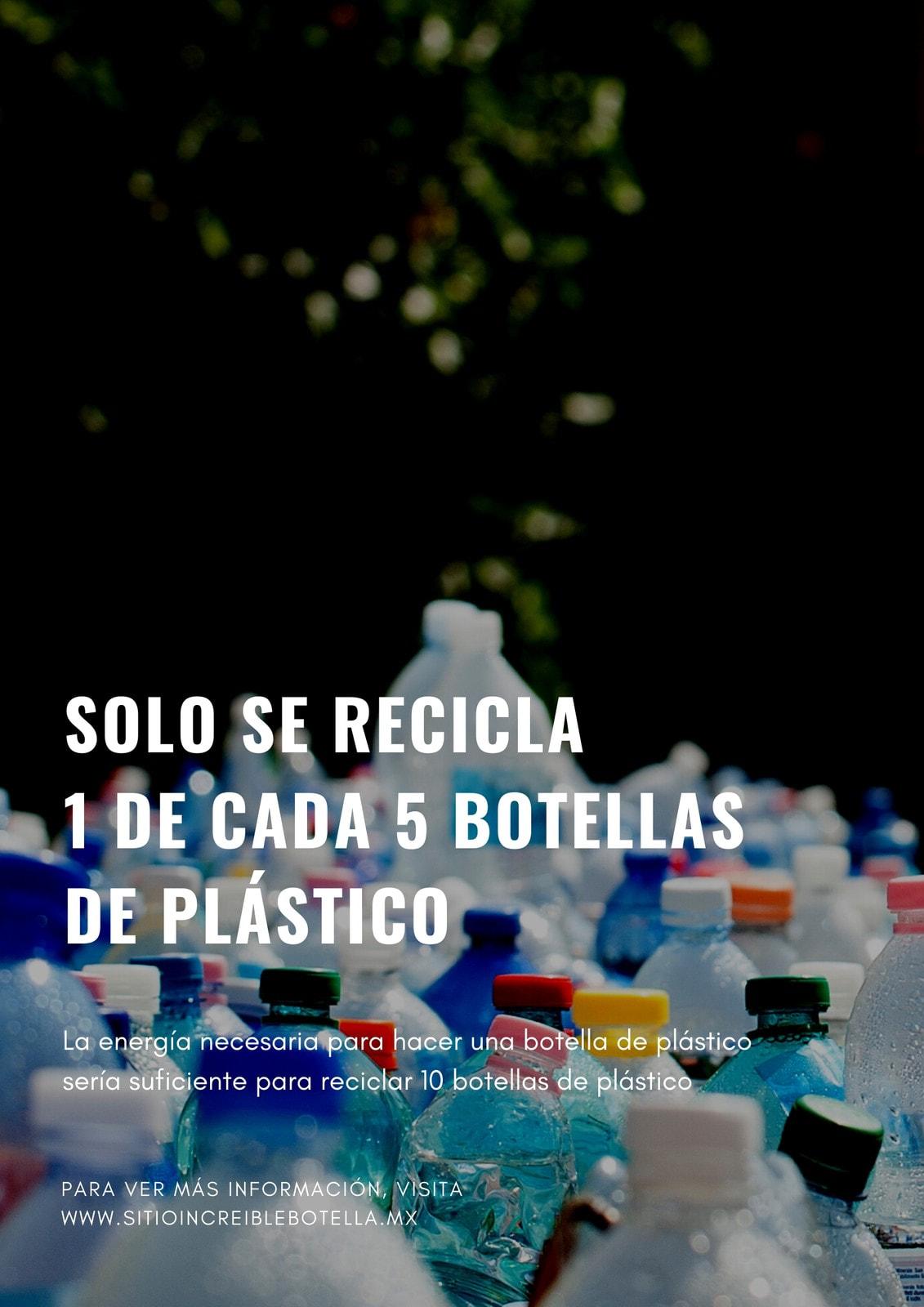 Botella de Plástico Protección Medioambiental Póster