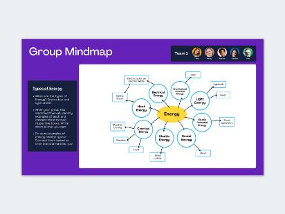 Group mindmap template