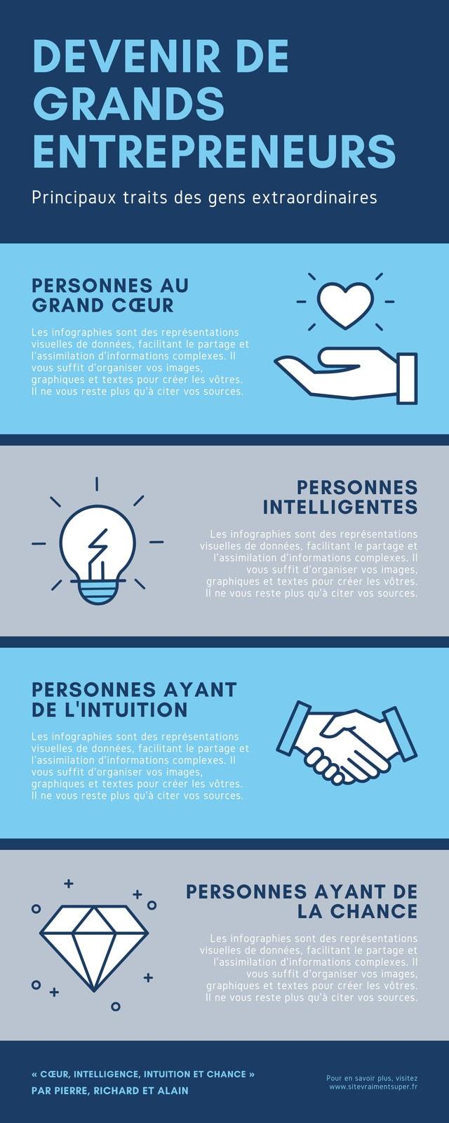 Bleu Entrepreneur Personnalités Entreprise Infographie