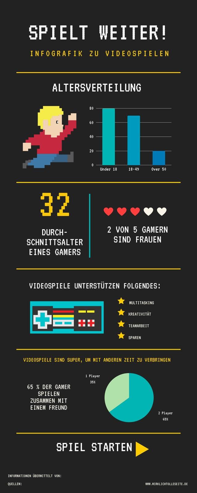 Ordentlich Illustriert Videospiele Infografik