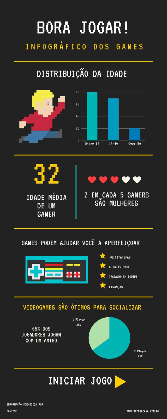 Legal Ilustrado Games Infográfico