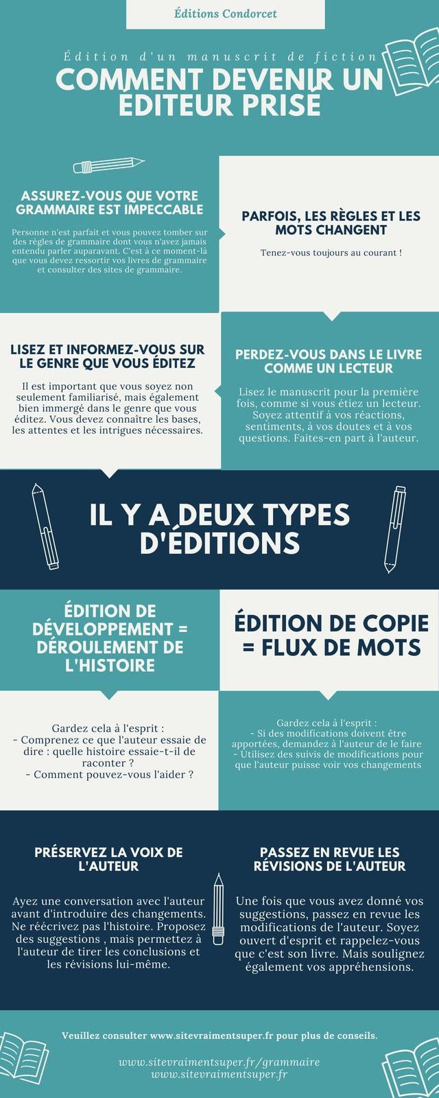 Turquoise et Ivoire Encadré Processus Infographie