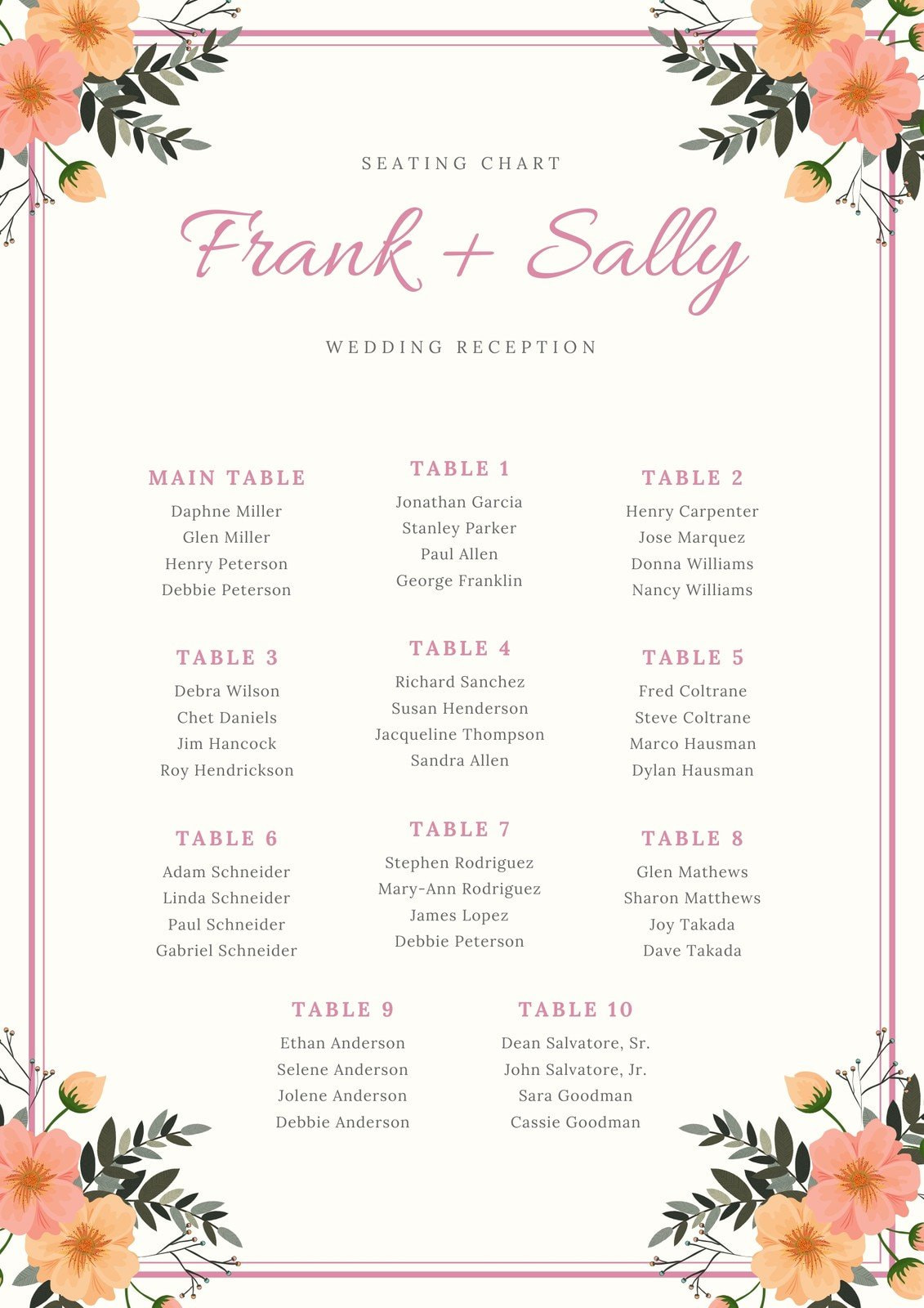 Pink and Cream Floral Wedding Seating Chart