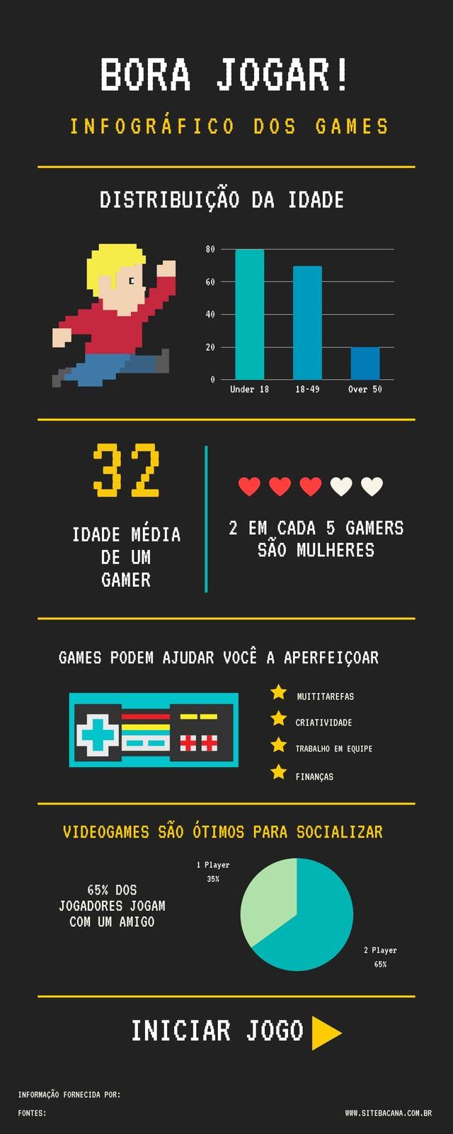 Legal Ilustrado Games Infográfico