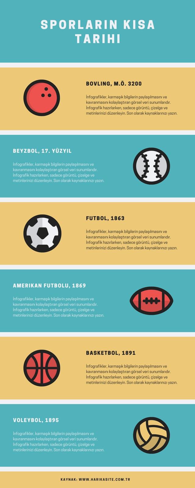 Camgöbeği Altın Spor Zaman Çizelgesi İnfografik