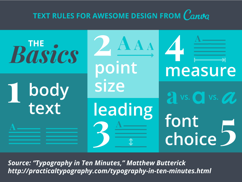 Canva_text-rules-1
