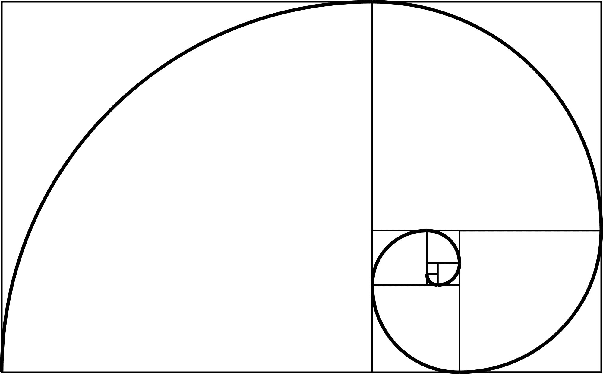 what is the golden ratio
