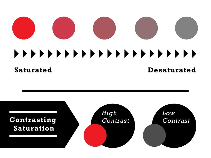 contrast-4