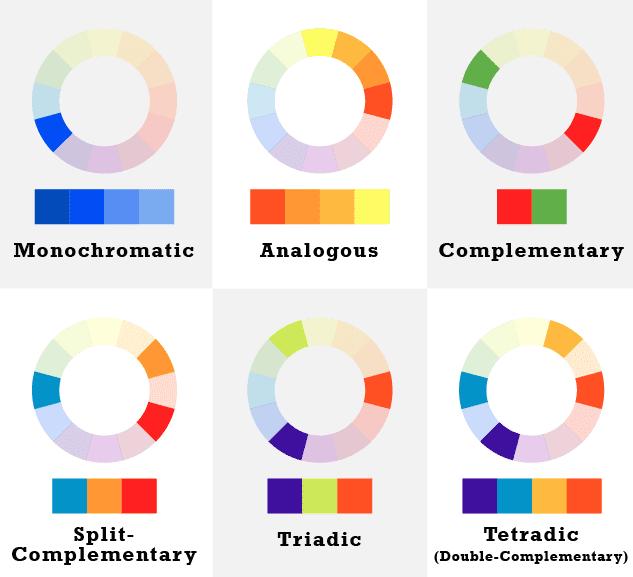contrast-2