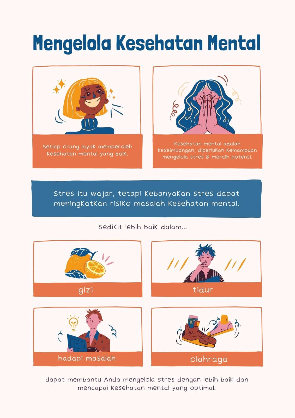 Poster Pembelajaran Sosial dan Emosional Cek Mood Gambaran Tangan Biru dan Oranye