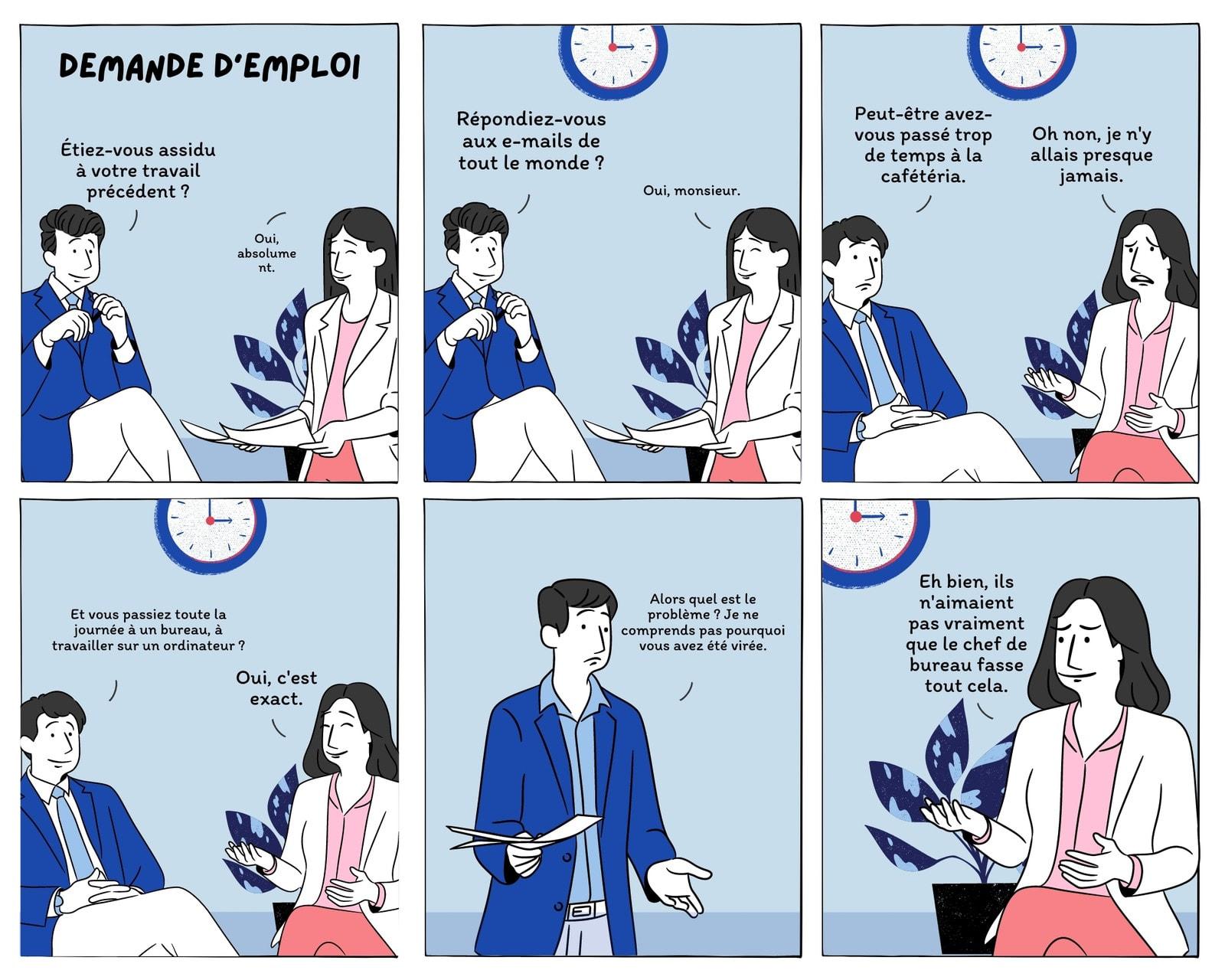 Bleu Demande d'Emploi Bureau 6 Panneaux Bande Dessinée