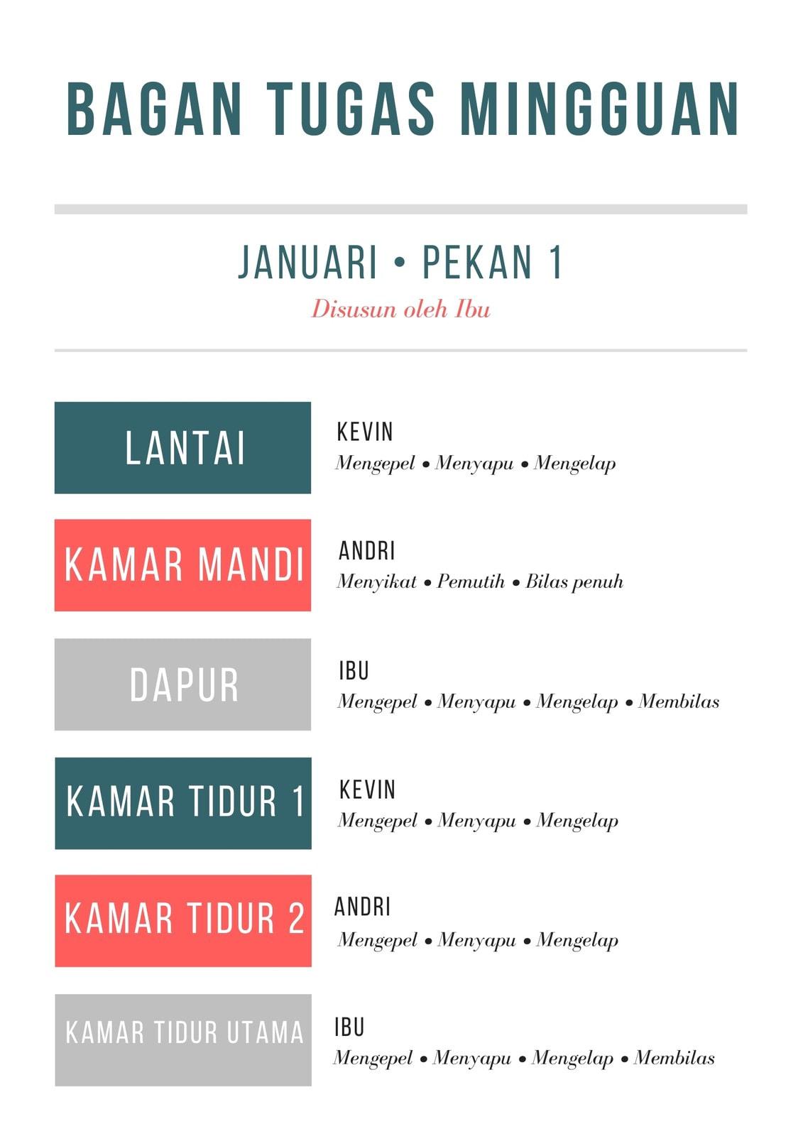 Bagan Agenda Tugas Sederhana Biru Kehijauan, Merah & Putih