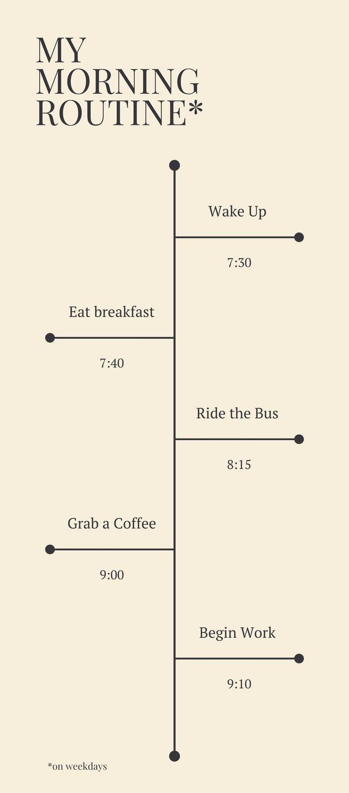 My Morning Timeline