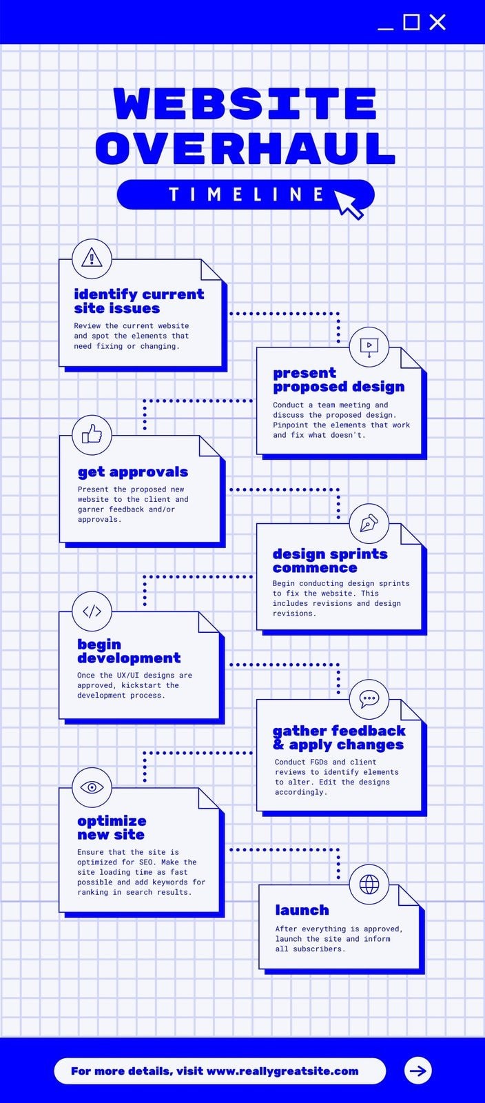 Blue and White Grid Minimalist Monotone Project Progress Timeline Infographic